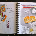Sketch TYPO SF 2012